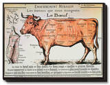 Beef: Diagram Depicting the Different Cuts of Meat Framed Canvas Mount
