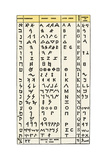 Ancient Alphabets, Including Hebrew, Phoenician, Greek-English Characters 2nd From Right Photographic Print