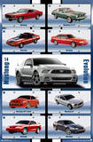 Mustang - Evolution Transportation Prints
