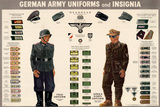 German Army Uniforms and Insignia Chart WWII War Propaganda Print Plastic Sign Plastové cedule