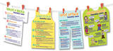 Laundry Basics (Four Laundry Posters and Hanger) Laminated Educational Poster Set Prints