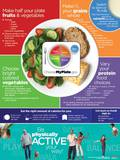 Active MyPlate Laminated Educational Poster Posters