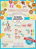 School Breakfast Benefits Laminated Educational Poster Photo