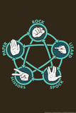 Rock Paper Scissors Lizard Spock Snorg Tees Plastic Sign Plastic Sign
