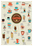 World of Coffee Prints by Clara Wells