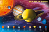 Sonnensystem Kunstdrucke