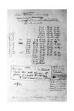 Mendeleyev's Periodic Table, 1869 Giclée-tryk af Ria Novosti