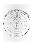Diagram of Copernican Cosmology Giclee Print by Jeremy Burgess