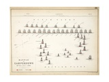 Map of the Battle of Camperdown, Published by William Blackwood and Sons, Edinburgh and London,… Giclee Print by Alexander Keith Johnston