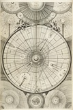 18th Century Astronomical Diagrams Posters by Library of Congress
