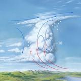Cumulonimbus Hail Storm Cloud, Artwork Photographic Print by Gary Hincks