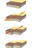 Elastic Rebound In An Earthquake, Art Photographic Print by Gary Hincks