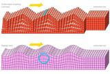 Surface Seismic Waves, Artwork Photographic Print by Gary Hincks