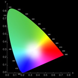 Chromaticity Diagram Photographic Print by Science Photo Library