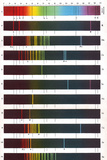 Flame Emission Spectra of Alkali Metals Photographic Print by Sheila Terry