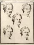 Paul Stewart - 1749 Human Emotions And Expression Buffon Fotografická reprodukce