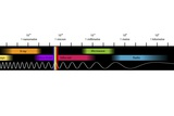 Electromagnetic Spectrum, Artwork Photographic Print by Equinox Graphics