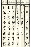 Sheila Terry - Development of Arabic Numerals Fotografická reprodukce