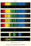 Space Spectra, Historical Diagram Fotografisk tryk af Detlev Van Ravenswaay