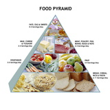 Food Pyramid Fotografisk tryk af David Munns