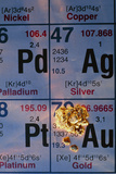 Nuggets of Gold on Periodic Table Papier Photo par David Nunuk