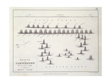 Plan of the Battle of Camperdown, 11th October 1797, C.1830s Giclee Print by Alexander Keith Johnston