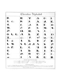 The Cherokee Alphabet Giclee Print