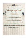 A View of the Royal Navy of Great Britain, Published in 1804 Giclee Print by Nicolaus von Heideloff