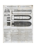 Description of a Slave Ship, Printed by James Phillips, 1789 Giclee Print