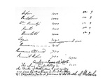Calculations Made by the Duke of Wellington on the Numbers of His Cavalry before the Battle of… Giclee Print