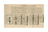Warrant for the Execution of King Charles I Giclee Print by  English School
