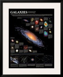 Galaxies Chart - ©Spaceshots Posters