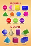 2D and 3D Shapes Educational Chart Plastic Sign Plastikskilt