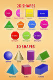 2D and 3D Shapes Educational Chart Plastic Sign Wall Sign