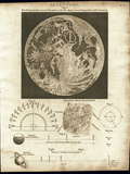 Early Map of the Moon, 1810 Posters by Detlev Van Ravenswaay