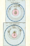 Cosmologies of Copernicus And Tycho Poster by Detlev Van Ravenswaay