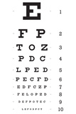 Eye Chart 10-Line Reference Plastic Sign Plastic Sign