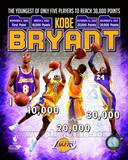 Kobe Bryant Youngest Player in NBA History to reach 30,000 Points Photo