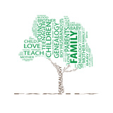 High Resolution Concept Or Conceptual Green Text Word Cloud Or Tagcloud As A Tree Isolated Prints by  bestdesign36