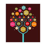 Social Media Marketing Business Tree Posters by  cienpies