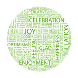 Joy. Word Collage On White Background. Illustration With Different Association Terms Prints by  Login