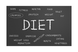 Diet Word Cloud Posters by  IJdema
