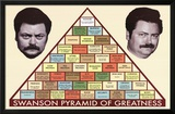 Parks and Recreation Swanson Pyramid of Greatness Television Poster Prints