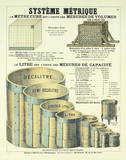 Systeme Metrique (The Metric System) Collectable Print by  Deyrolle