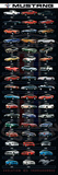Ford- Mustang Evolution Poster