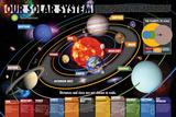 Smithsonian- Our Solar System Plakaty