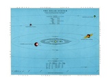 Illustration of the Solar System and Distances of the Planets from the Sun Giclee Print