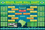 Brazil Football Wallchart Posters