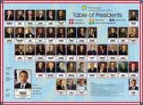 Smithsonian - Presidents Jigsaw Puzzle Jigsaw Puzzle
