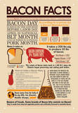 Bacon Facts Tin Sign Tin Sign